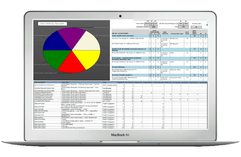 Applicant Tracking System Reports