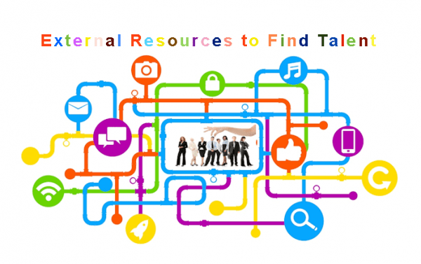 Eternal Resources To Find Talent